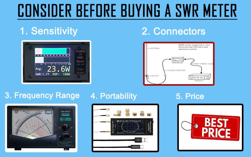 Consider Before Buying A SWR Meter