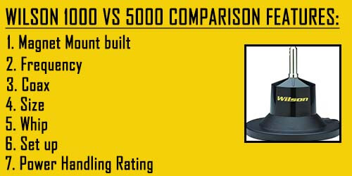 Wilson 1000 vs 5000 Comparison in their Features